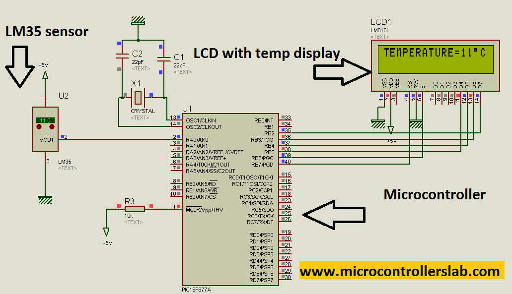 Temperature sensor using pic microcontroller temperature sensor ccuart