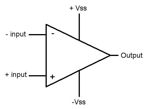 operational amplifier symbol