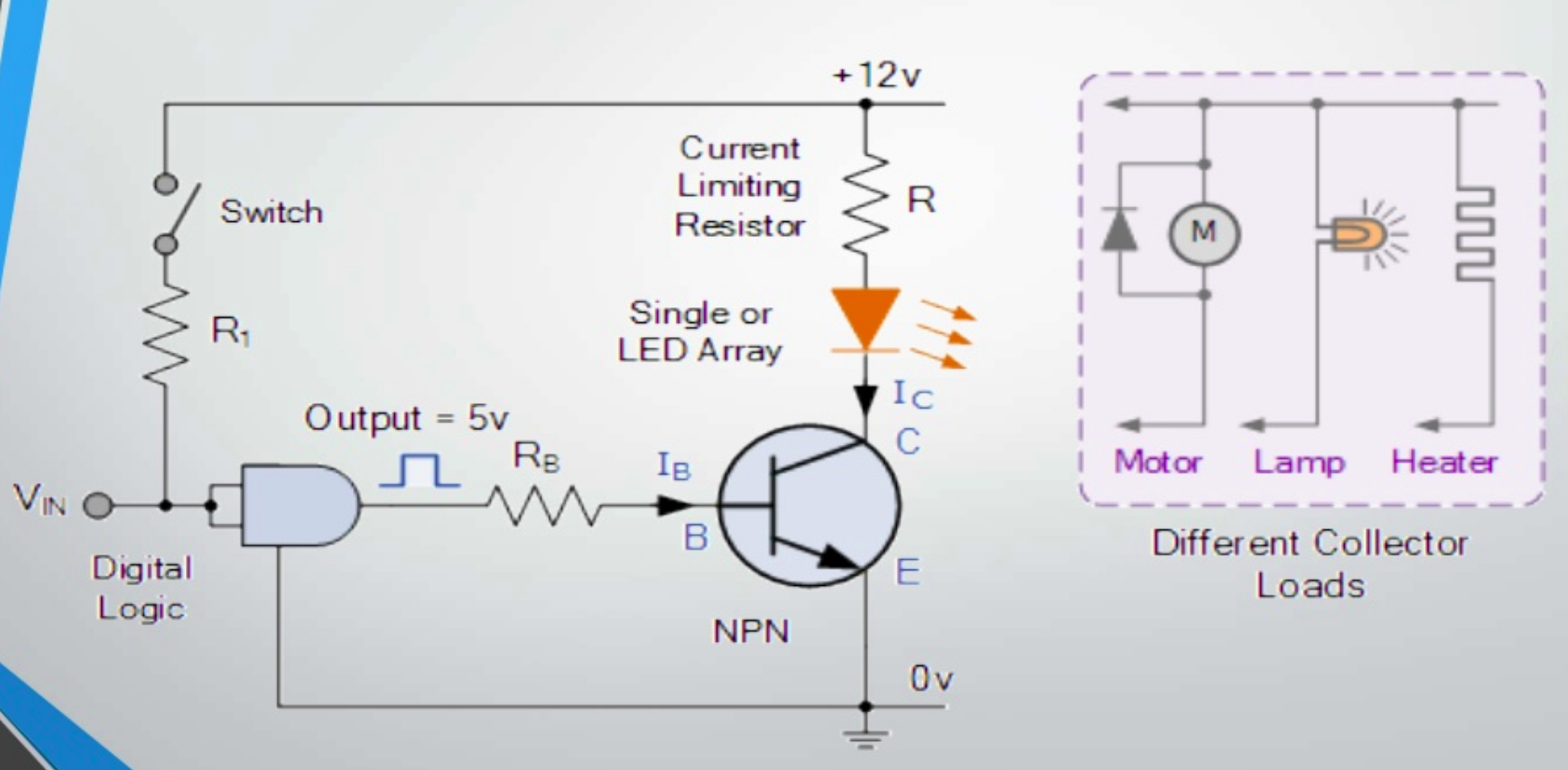 transistor as a digital switch example