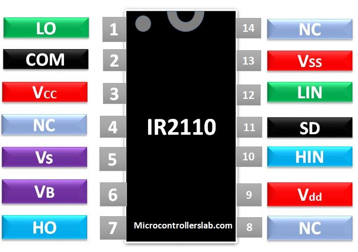 IR2110 pinout diagram