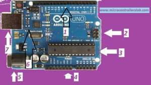 Overview of Arduino UNO R3