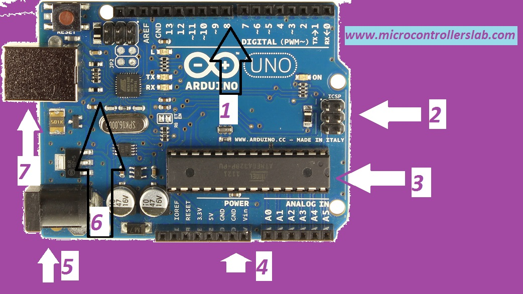 Getting started with arduino uno r