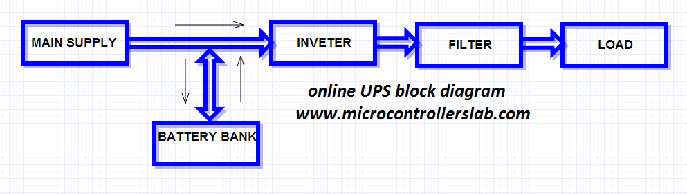 Ups uninterruptible power supply circuit diagram