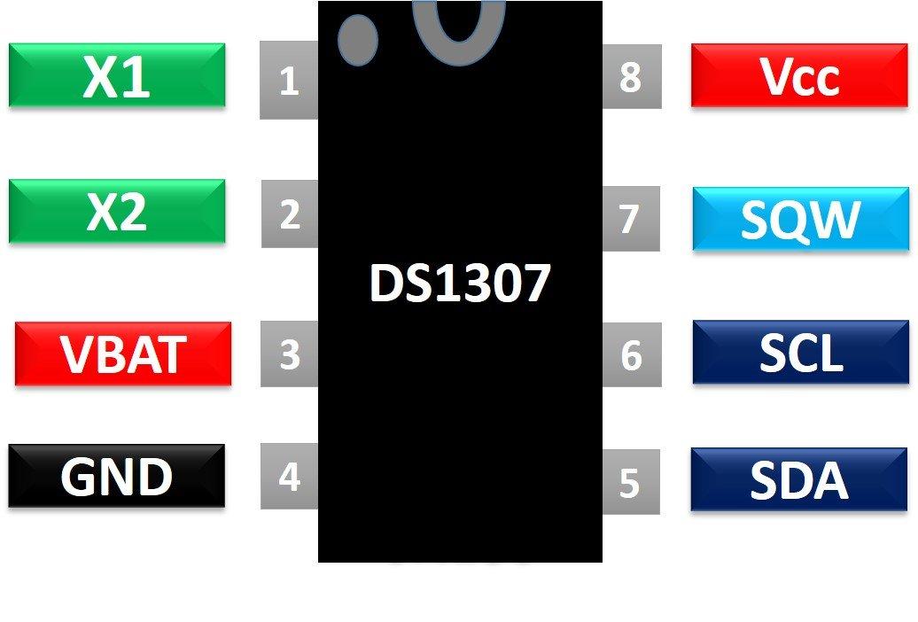 DS1307 pinout