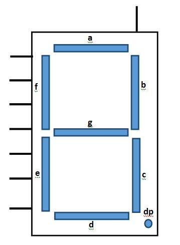 SEVEN SEGMENT DISPLAY COUNTER USING PIC MICROCONTROLLER