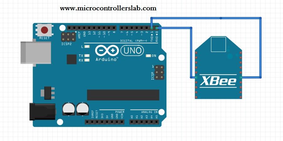 Zigbee interfacing with Arduino