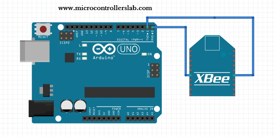 Zigbee interfacing with arduino