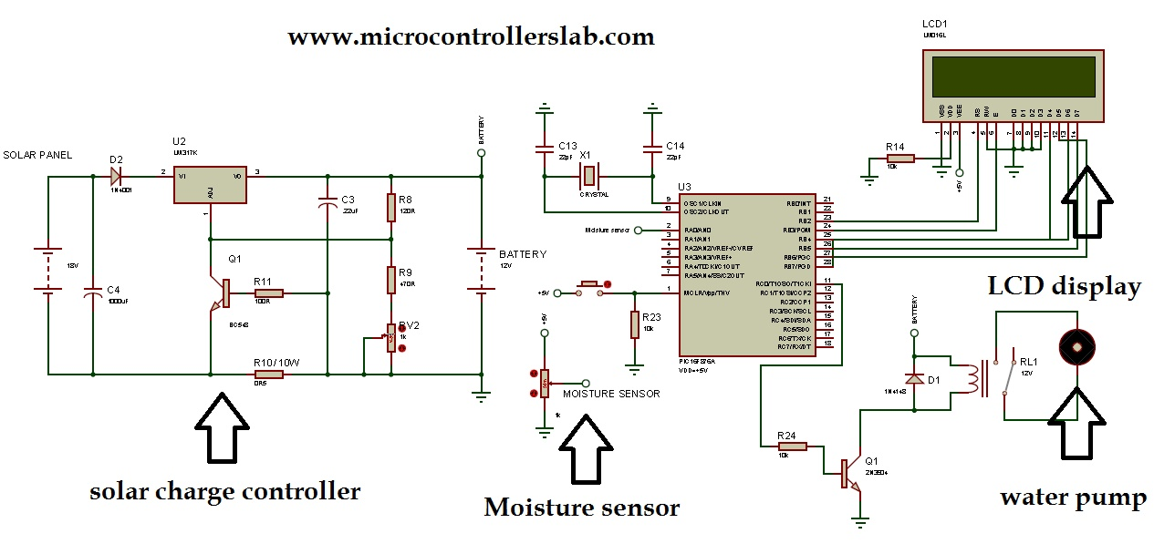 solar power auto irrigation system using pic microcontroller solar power auto irrigation system using microcontroller wiring diagrams 3 phase irrigation pump panel at gsmportal.co