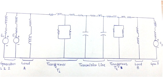 impedence diagram of power system
