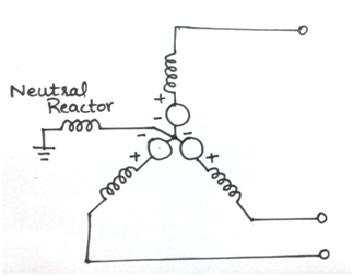 neutral reactors