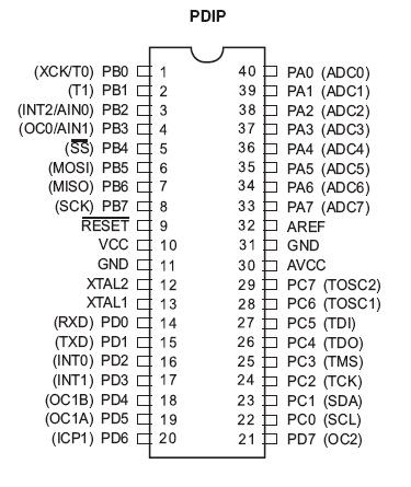 ATmega16 Microcontroller