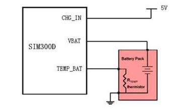 SIM300D charging interface