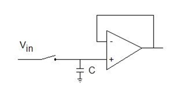 Sampling and holding circuit