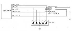 sim300 gsm module sim interfacing