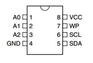 PIN DESCRIPTION OF 24C02 EEPROM