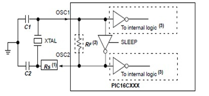 Crystal Oscillator or Ceramic Resonator Operation Circuit
