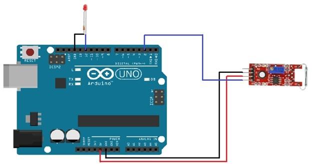 PIC-GSM - OLIMEX LTD - OLinuXino Arduino Maple