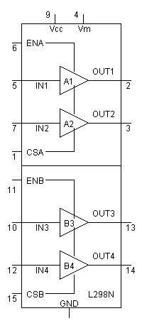 L298 internal structure