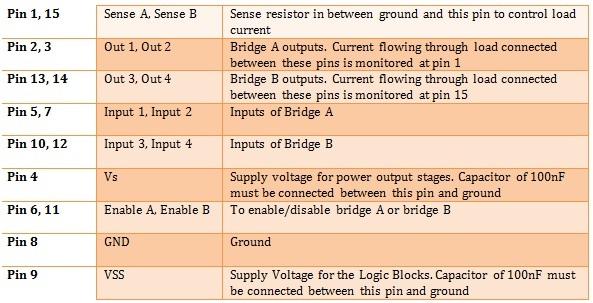 L298N motor driver pin explanations