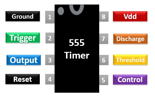 555 timer IC pinout Diagram