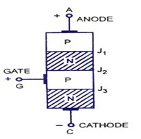 construction of silicon controlled rectifier