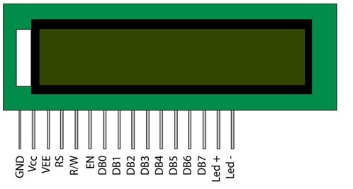 lcd interfacing with 8051 microcontroller