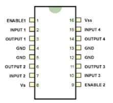 Arduino meets labview dc motor control with labview and arduino put motor driver l293d chip in the bread board it should be placed in middle so that both sides of pins are not shorted sciox Gallery