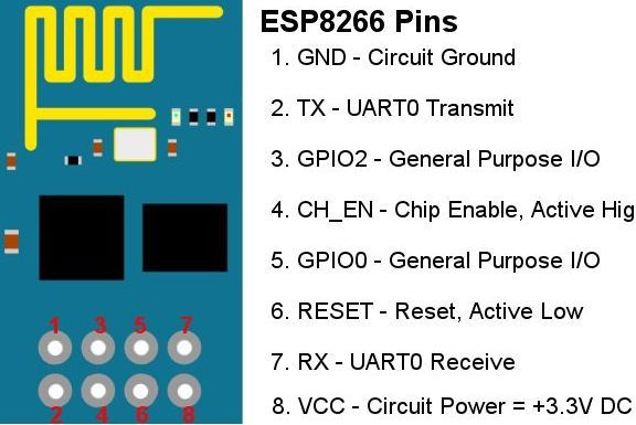 Data receiving on Webpage from Arduino using esp8266 wifi ...