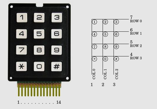 4x4 Keypad Interfacing With Arduino Uno R3 With Code