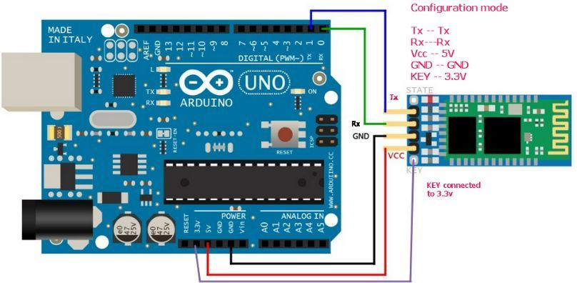HC-05 Bluetooth module interfacing with arduino