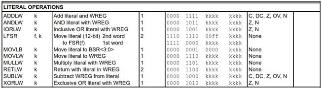pic microcontroller literal assembly language instructions