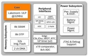 Intel Quark microcontroller D2000 block diagram