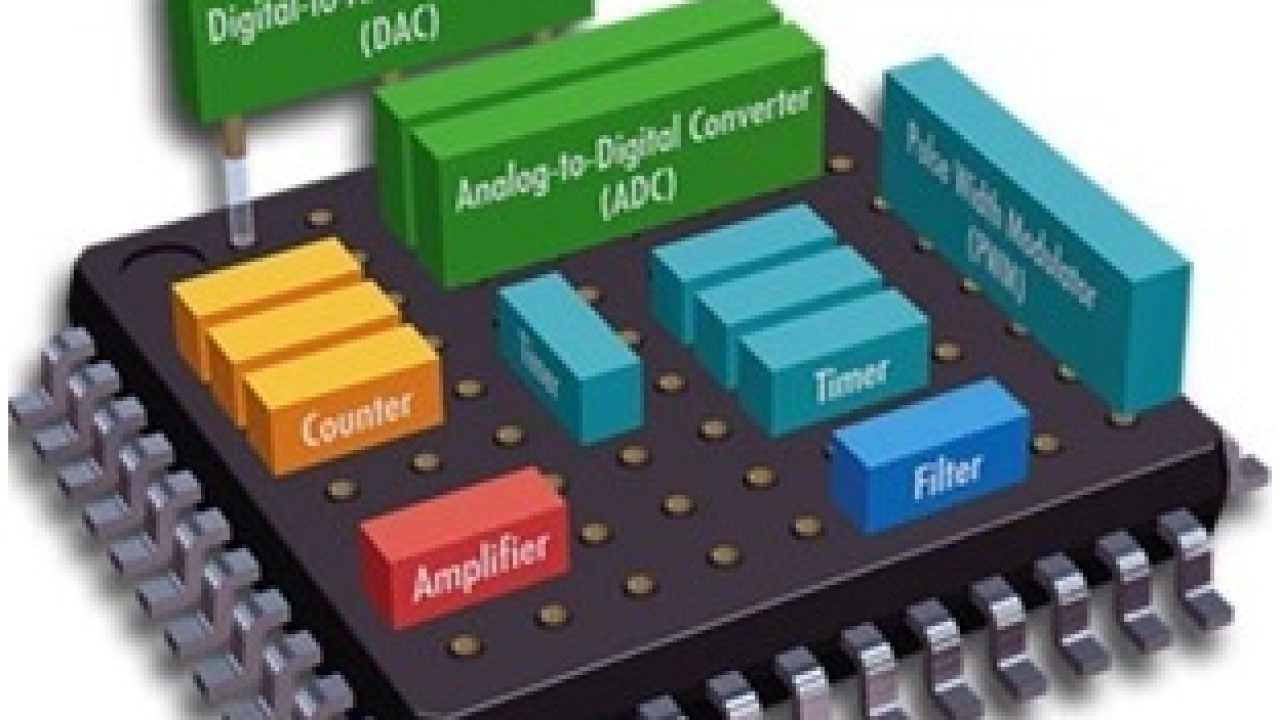 EMBEDDED SYSTEMS BASICS, CHARACTERISTICS and applications