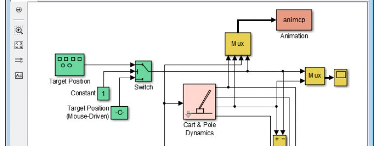 fuzzy logic system matlab example