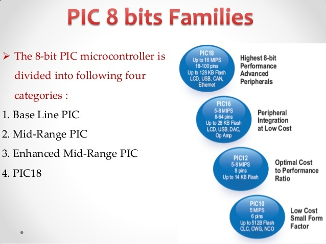 8 bit pic microcontrollers family
