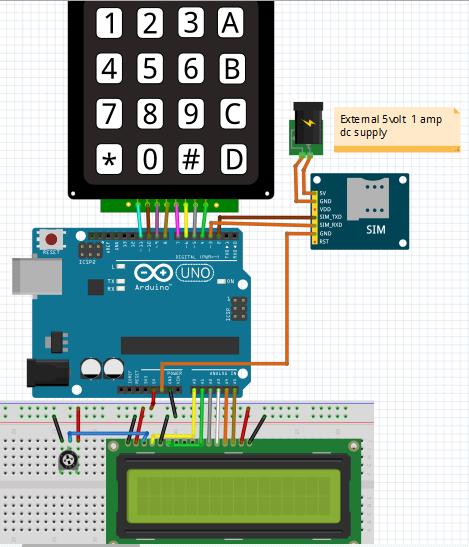 sending data to server using gsm circuit diagram