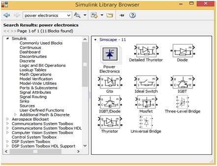 Forward Converter Design components in simulink