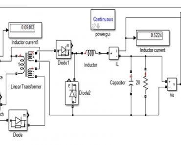 Forward Converter Design with Simulink