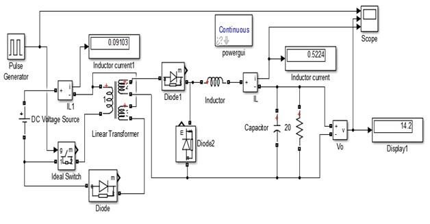 Forward Converter Design with Simulink