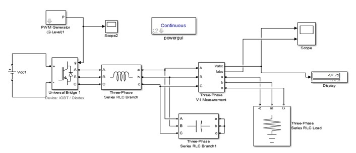 Three Phase Voltage Source Inverter simulink simulation