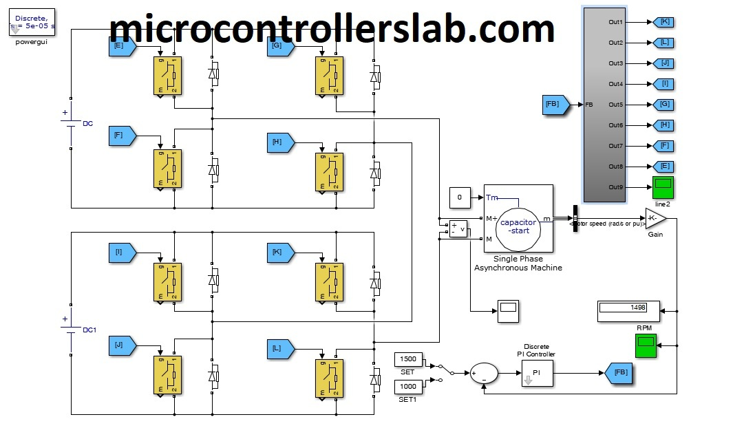 Closed Loop Control for AC Motor Using Five Level Inverter simulink simulation