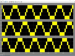 Three Phase Five Level Inverter simulink simulation