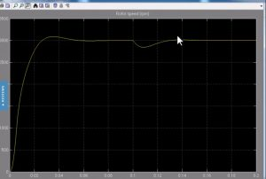closed loop control of BLDC motor using simulink simulation