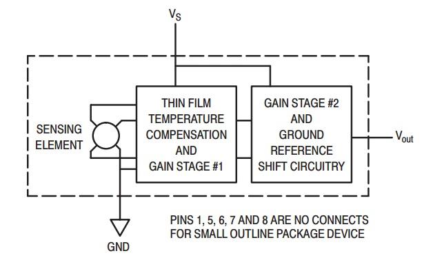 Pressure Sensor Interfacing With Pic Microcontroller
