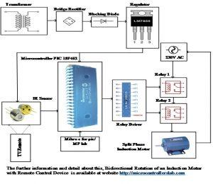 Bidirectional rotation of an induction motor using pic microcontroller