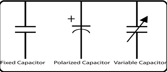 a brief history of capacitors and its different types Types & functions of capacitors by o pauli updated april 25, 2017 capacitors are electrical devices that store energy, and they are in most electrical circuits.