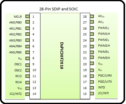 pin layout of dspic30f2010
