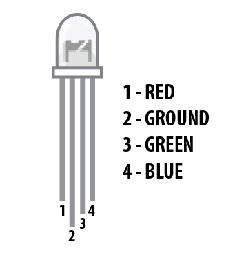 RGB LED pinout