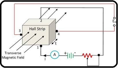hall effect sensor working