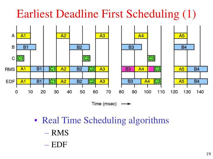 Earliest deadline first scheduling